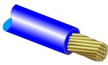 Abisolieren - Schneiden - Kabel & Handling