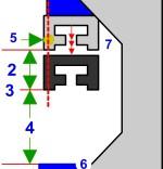Totpunkt (unterer) - Standards Crimpmaschinen