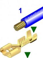 Zuordnung - Isolationsdurchmesser zum Isolationscrimp  des Crimpkontaktes